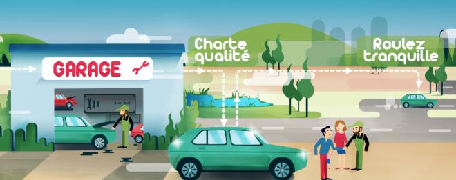 On vous fait découvrir iDGARAGES, 1er comparateur d'offres de garages en France !